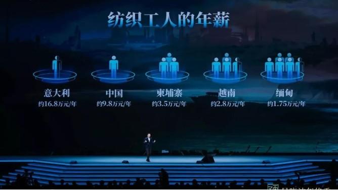 2019中国制造业总结及未来发展趋势预测(一)
