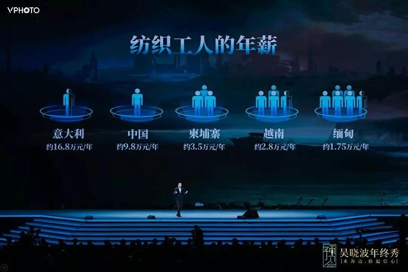 中国制造业2019趋势